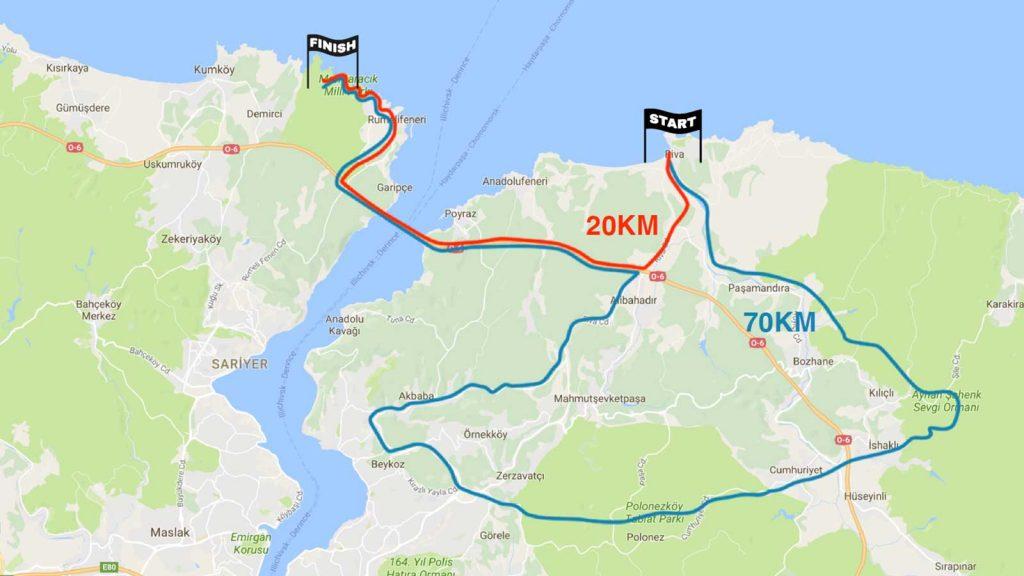 TUR İSTANBUL - Kıtalararası Bisiklet Yarışı Parkur